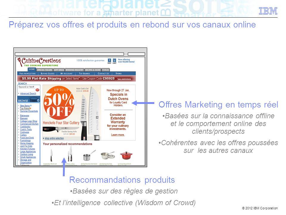 © 2012 IBM Corporation Préparez vos offres et produits en rebond sur vos canaux online Recommandations produits Basées sur des règles de gestion Et li