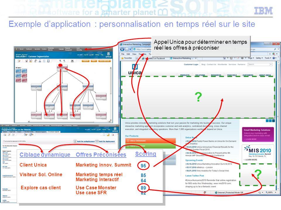 © 2012 IBM Corporation Exemple dapplication : personnalisation en temps réel sur le site ? Appel Unica pour déterminer en temps réel les offres à préc