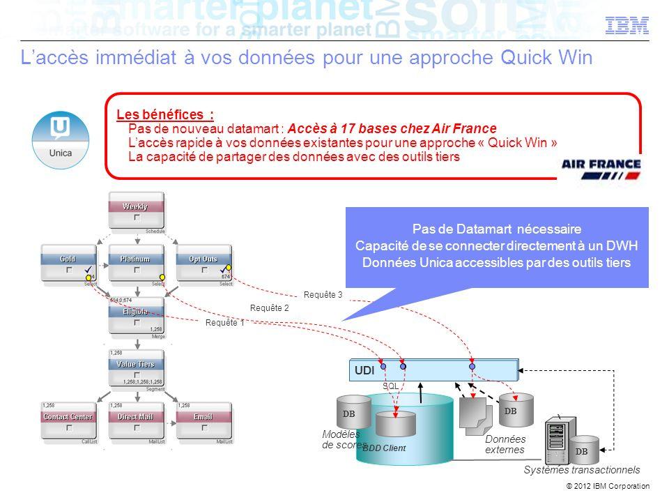 © 2012 IBM Corporation Laccès immédiat à vos données pour une approche Quick Win UDI BDD Client DB Données externes Systèmes transactionnels DB Modèle
