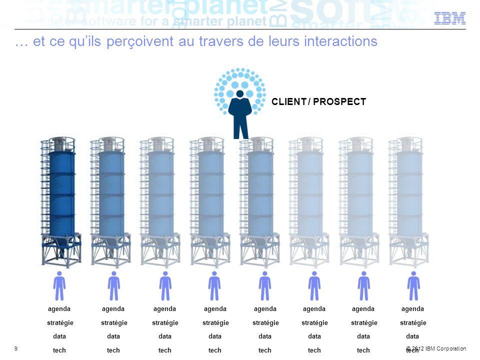 © 2012 IBM Corporation … et ce quils perçoivent au travers de leurs interactions 9 agenda stratégie tech data agenda stratégie tech data agenda straté