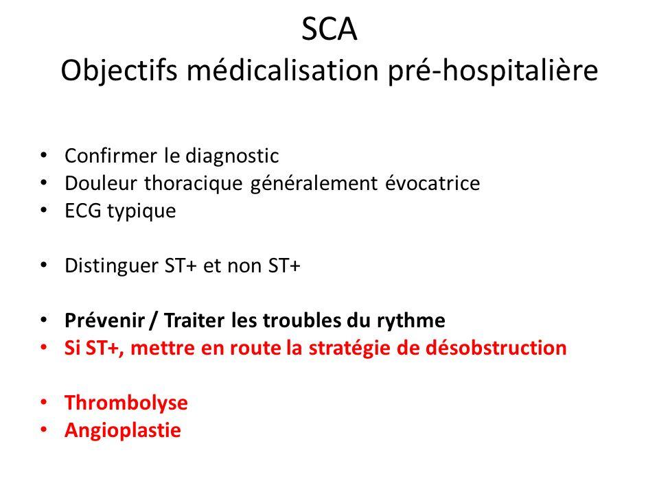 SCA Objectifs médicalisation pré-hospitalière Confirmer le diagnostic Douleur thoracique généralement évocatrice ECG typique Distinguer ST+ et non ST+