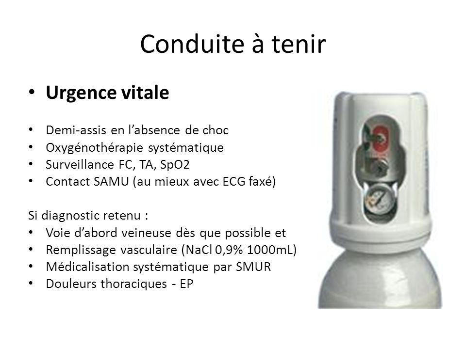 Conduite à tenir Urgence vitale Demi-assis en labsence de choc Oxygénothérapie systématique Surveillance FC, TA, SpO2 Contact SAMU (au mieux avec ECG