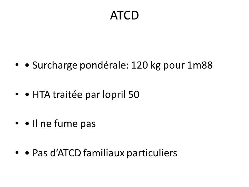 ATCD Surcharge pondérale: 120 kg pour 1m88 HTA traitée par lopril 50 Il ne fume pas Pas dATCD familiaux particuliers