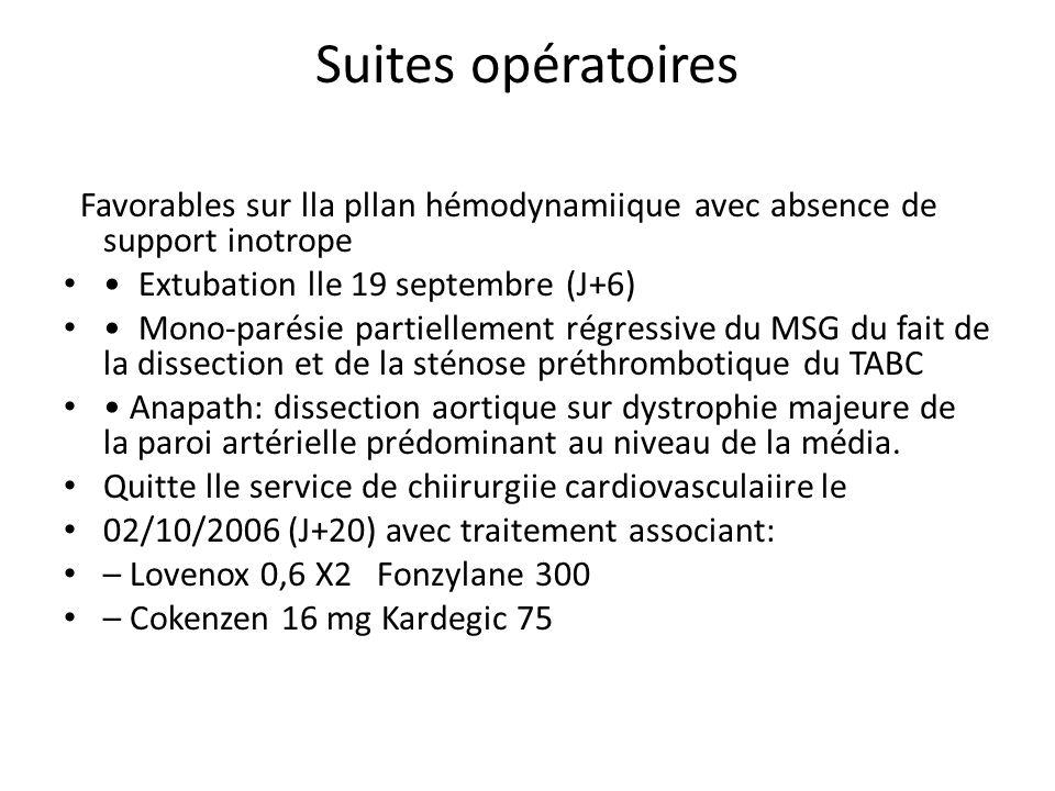 Suites opératoires Favorables sur lla pllan hémodynamiique avec absence de support inotrope Extubation lle 19 septembre (J+6) Mono-parésie partielleme
