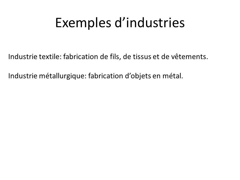 Exemples dindustries Industrie textile: fabrication de fils, de tissus et de vêtements. Industrie métallurgique: fabrication dobjets en métal.