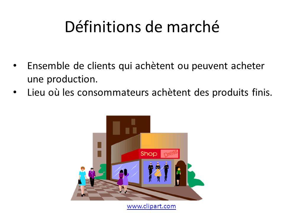 Définitions de marché www.clipart.com Ensemble de clients qui achètent ou peuvent acheter une production. Lieu où les consommateurs achètent des produ