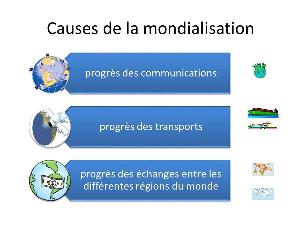 Causes de la mondialisation progrès des communications progrès des transports progrès des échanges entre les différentes régions du monde
