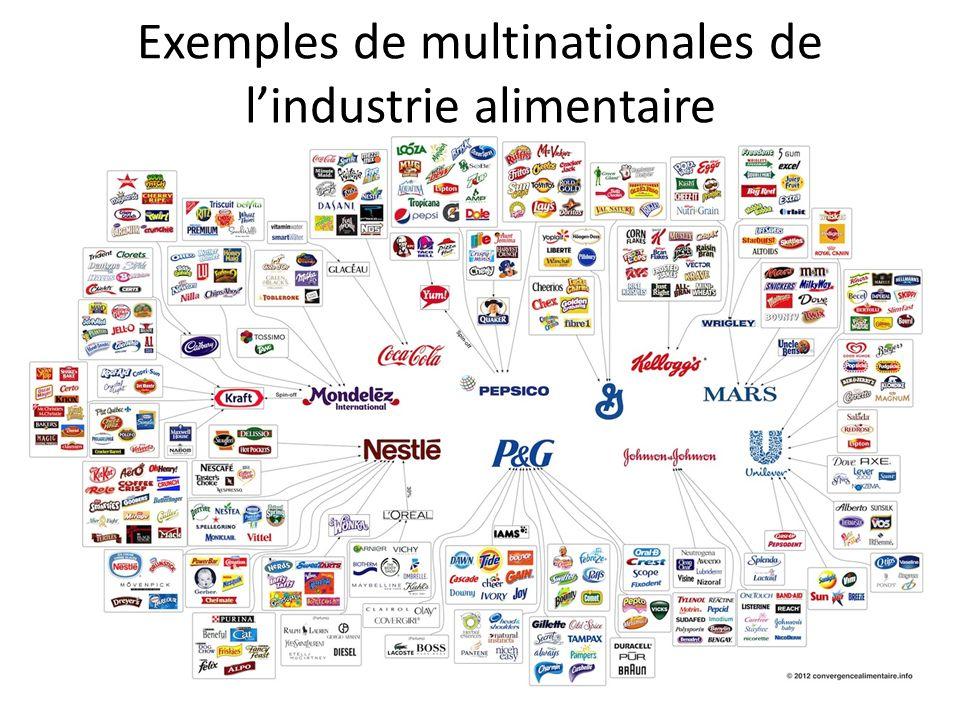 Exemples de multinationales de lindustrie alimentaire