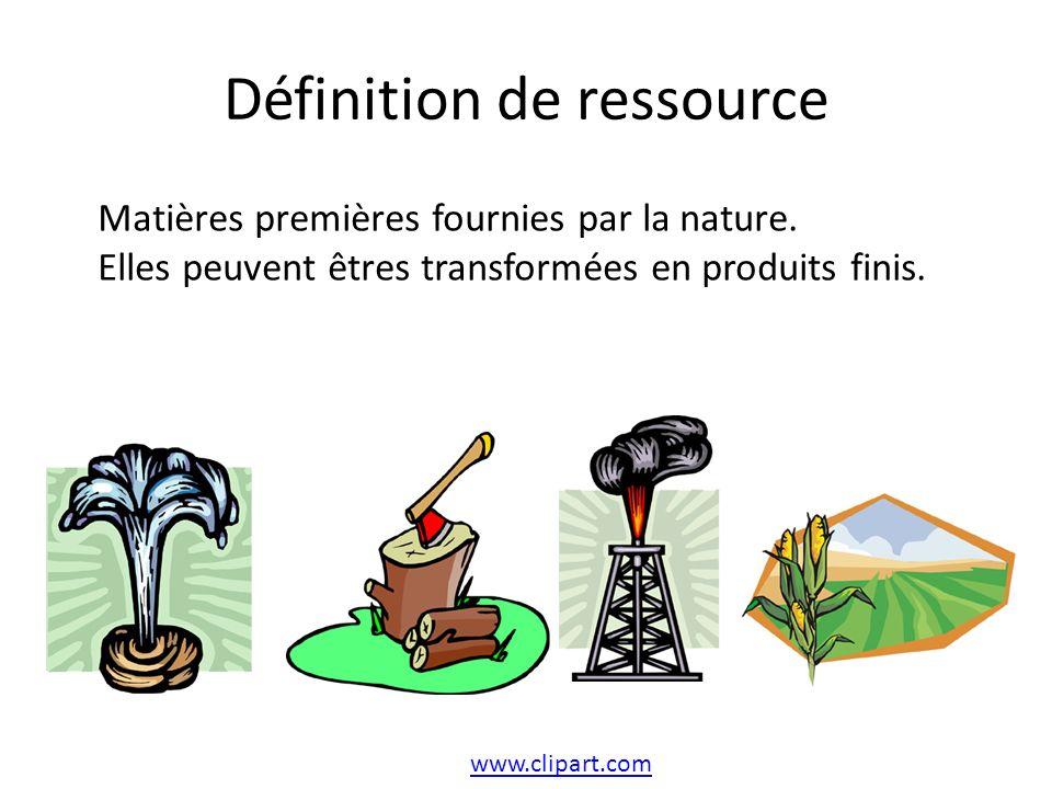 Définition de ressource Matières premières fournies par la nature. Elles peuvent êtres transformées en produits finis. www.clipart.com