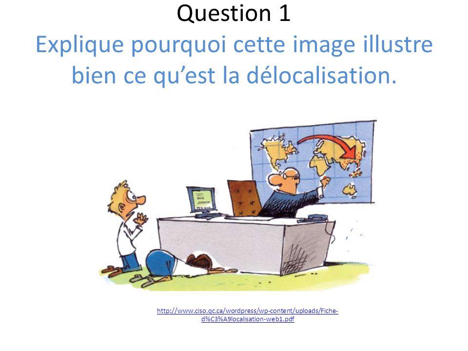 Question 1 Explique pourquoi cette image illustre bien ce quest la délocalisation. http://www.ciso.qc.ca/wordpress/wp-content/uploads/Fiche- d%C3%A9lo
