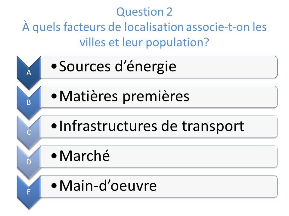 Question 2 À quels facteurs de localisation associe-t-on les villes et leur population? A Sources dénergie B Matières premières C Infrastructures de t
