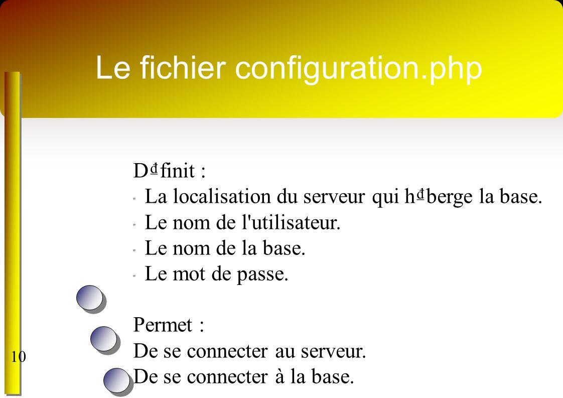 Le fichier configuration.php Dfinit : La localisation du serveur qui hberge la base.