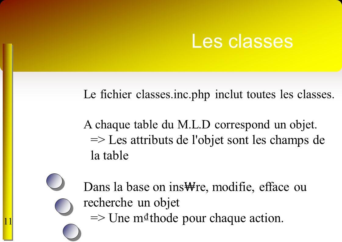 Les classes Le fichier classes.inc.php inclut toutes les classes.