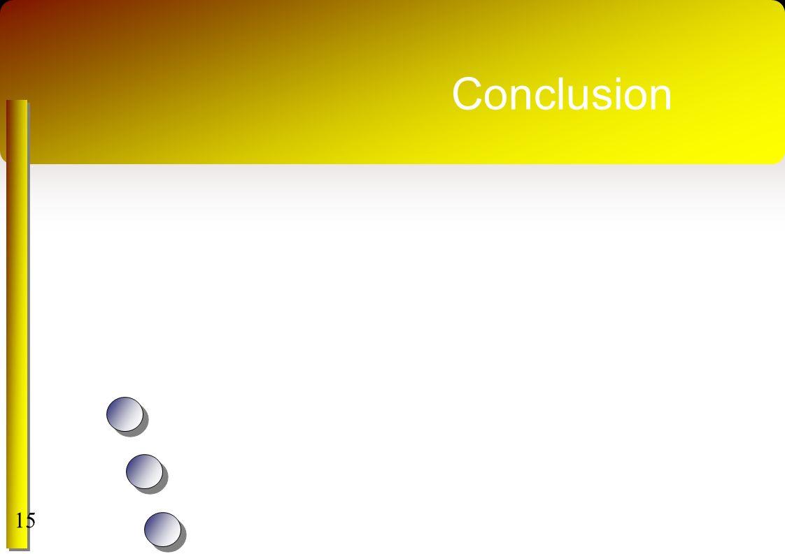 Conclusion 15