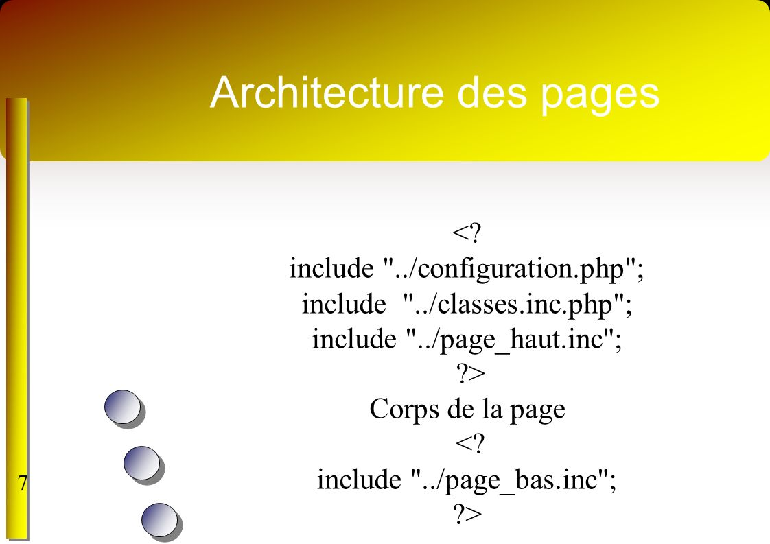 Architecture des pages <? include