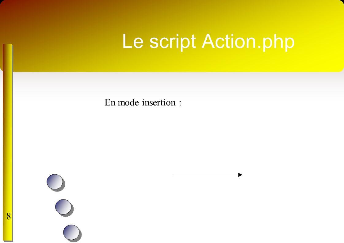 Le script Action.php 8 Insertion effectu Formulaire à remplir Insrer En mode insertion :