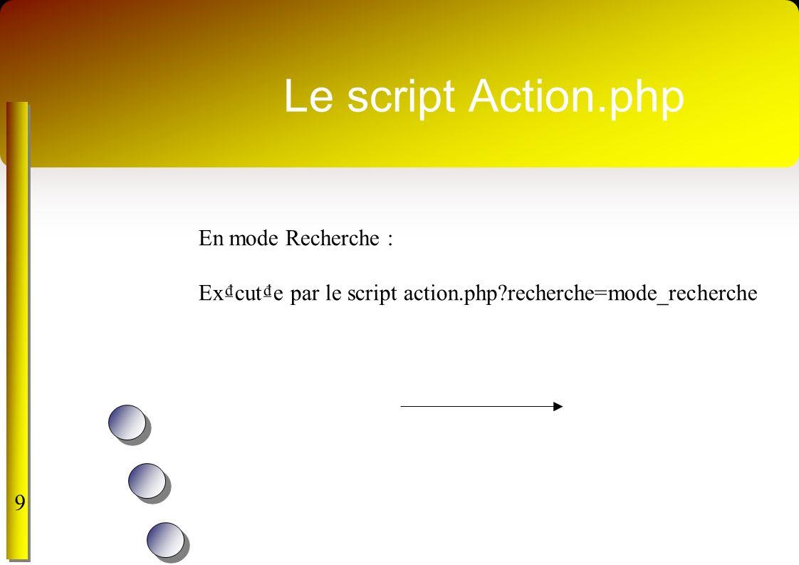 Le script Action.php 9 Rsultat de la Recherche Crit res de recherche Modifier Rechercher En mode Recherche : Excute par le script action.php?recherche=mode_recherche Supprimer