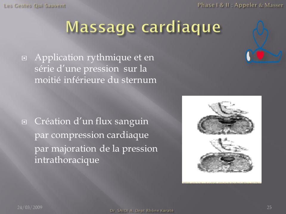 Application rythmique et en série dune pression sur la moitié inférieure du sternum Création dun flux sanguin par compression cardiaque par majoration