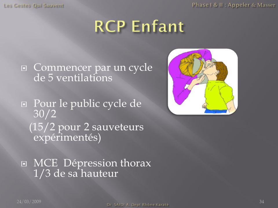 Commencer par un cycle de 5 ventilations Pour le public cycle de 30/2 (15/2 pour 2 sauveteurs expérimentés) MCE Dépression thorax 1/3 de sa hauteur 24