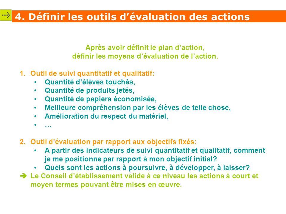 Après avoir définit le plan daction, définir les moyens dévaluation de laction.