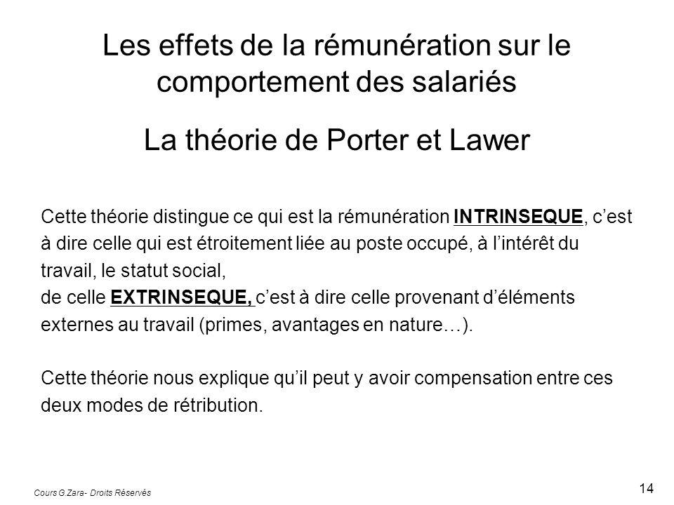 Les effets de la rémunération sur le comportement des salariés La théorie de Porter et Lawer Cette théorie distingue ce qui est la rémunération INTRIN