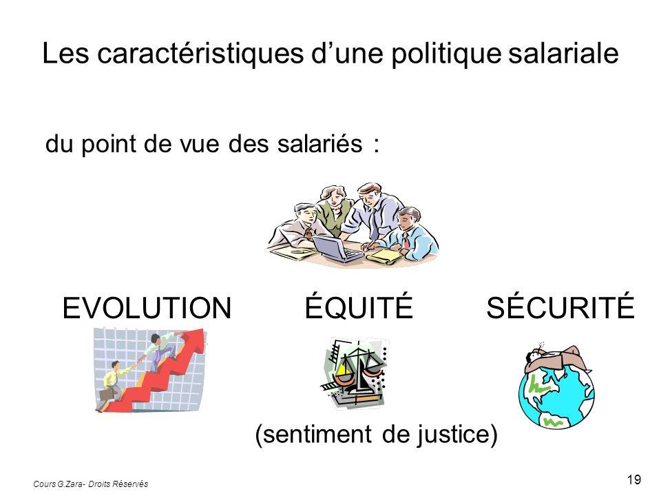 Cours G.Zara- Droits Réservés 19 du point de vue des salariés : SÉCURITÉÉQUITÉ (sentiment de justice) EVOLUTION Les caractéristiques dune politique sa