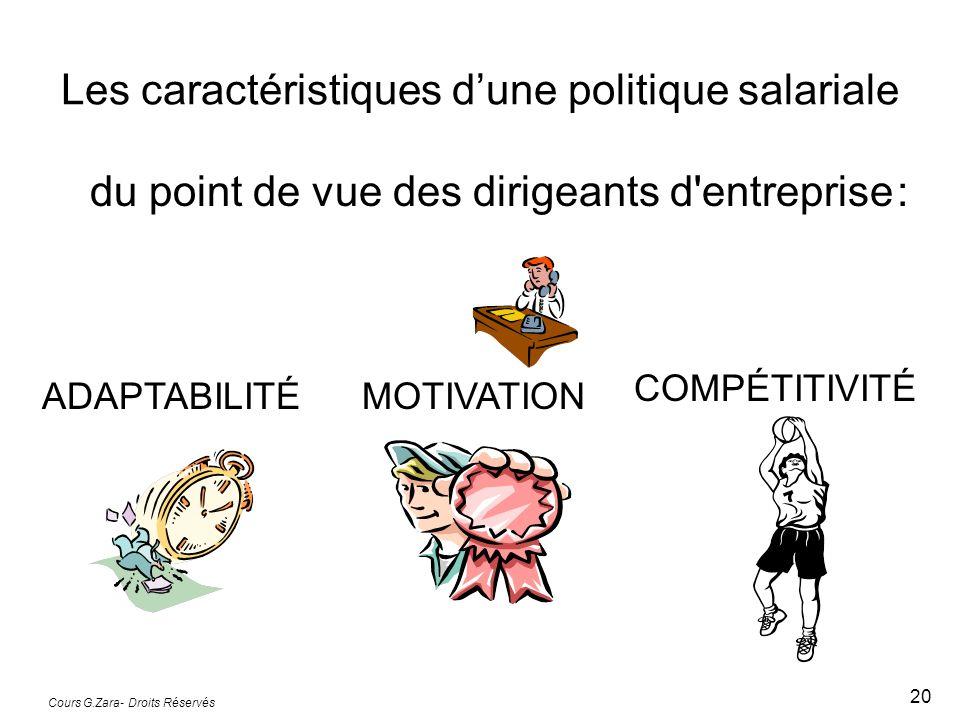 Cours G.Zara- Droits Réservés 20 du point de vue des dirigeants d'entreprise : ADAPTABILITÉMOTIVATION COMPÉTITIVITÉ Les caractéristiques dune politiqu