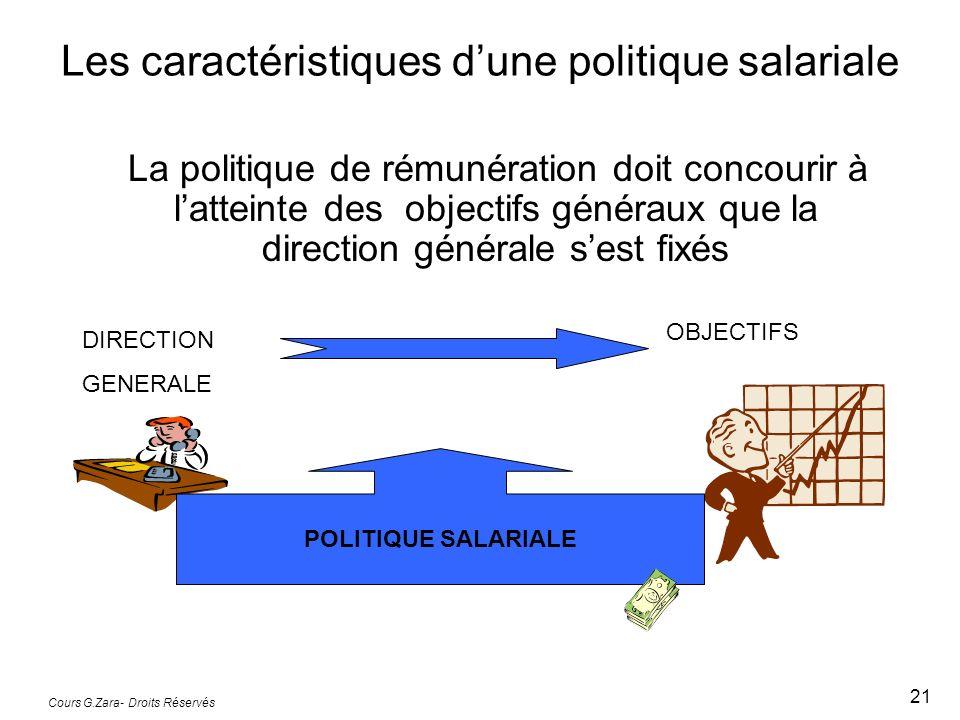 Cours G.Zara- Droits Réservés 21 La politique de rémunération doit concourir à latteinte des objectifs généraux que la direction générale sest fixés D