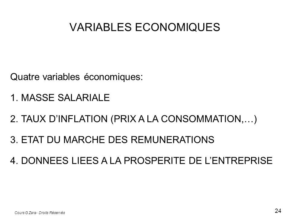 Cours G.Zara- Droits Réservés 24 VARIABLES ECONOMIQUES Quatre variables économiques: 1.MASSE SALARIALE 2.TAUX DINFLATION (PRIX A LA CONSOMMATION,…) 3.