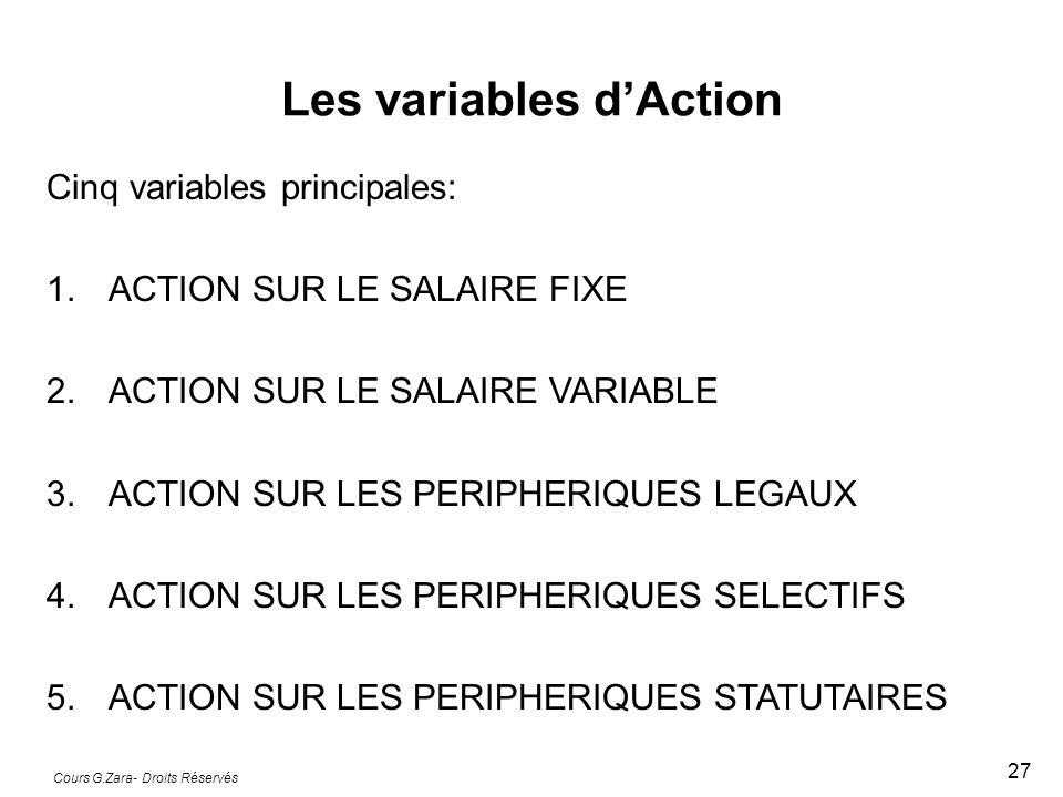 Cours G.Zara- Droits Réservés 27 Cinq variables principales: 1.ACTION SUR LE SALAIRE FIXE 2.ACTION SUR LE SALAIRE VARIABLE 3.ACTION SUR LES PERIPHERIQ