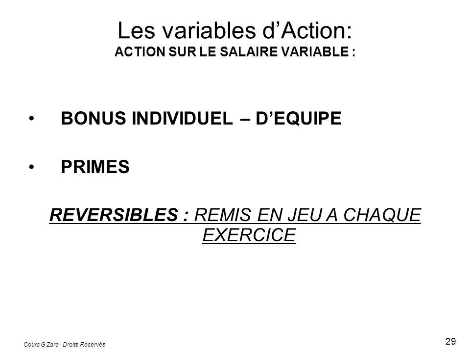Cours G.Zara- Droits Réservés 29 BONUS INDIVIDUEL – DEQUIPE PRIMES REVERSIBLES : REMIS EN JEU A CHAQUE EXERCICE Les variables dAction: ACTION SUR LE S