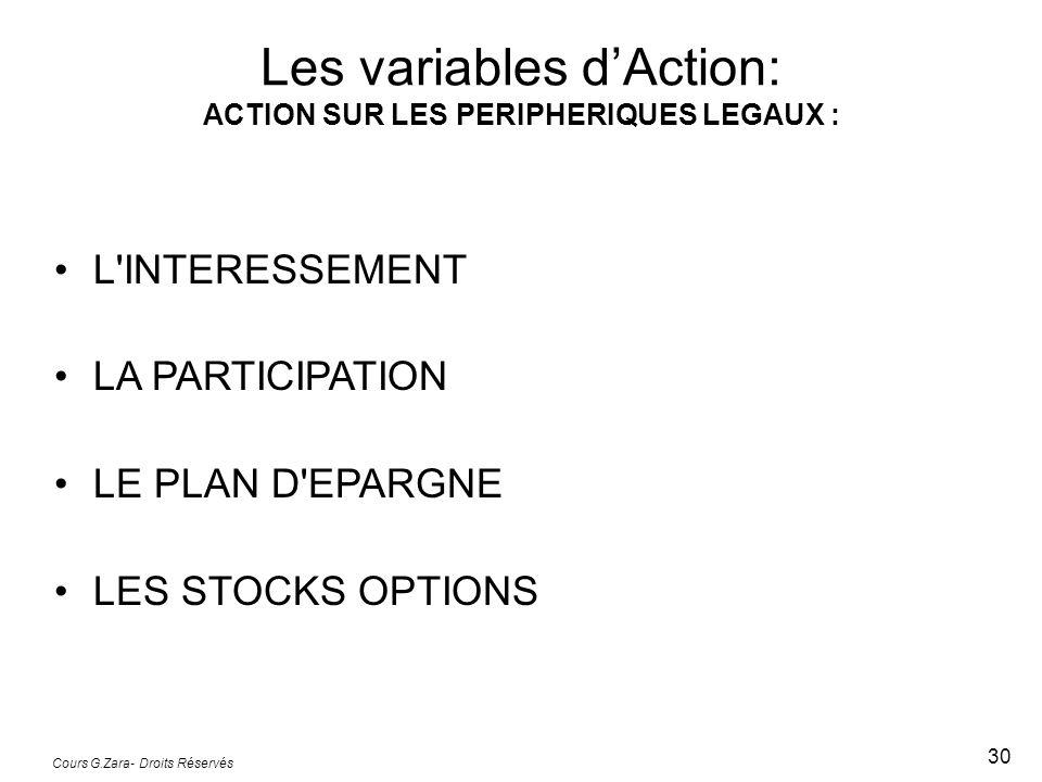 Cours G.Zara- Droits Réservés 30 L'INTERESSEMENT LA PARTICIPATION LE PLAN D'EPARGNE LES STOCKS OPTIONS Les variables dAction: ACTION SUR LES PERIPHERI