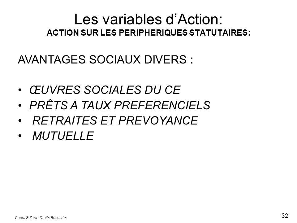 Cours G.Zara- Droits Réservés 32 AVANTAGES SOCIAUX DIVERS : ŒUVRES SOCIALES DU CE PRÊTS A TAUX PREFERENCIELS RETRAITES ET PREVOYANCE MUTUELLE Les vari