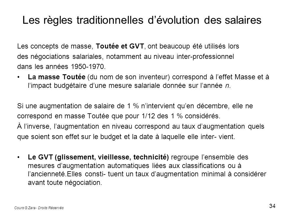 Les règles traditionnelles dévolution des salaires Les concepts de masse, Toutée et GVT, ont beaucoup été utilisés lors des négociations salari