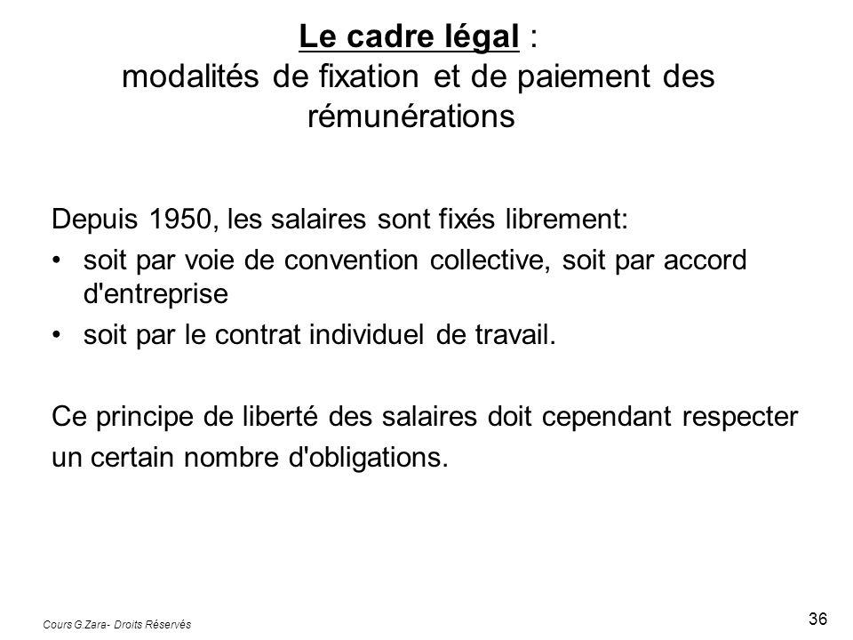 Cours G.Zara- Droits Réservés 36 Le cadre légal : modalités de fixation et de paiement des rémunérations Depuis 1950, les salaires sont fixés libremen