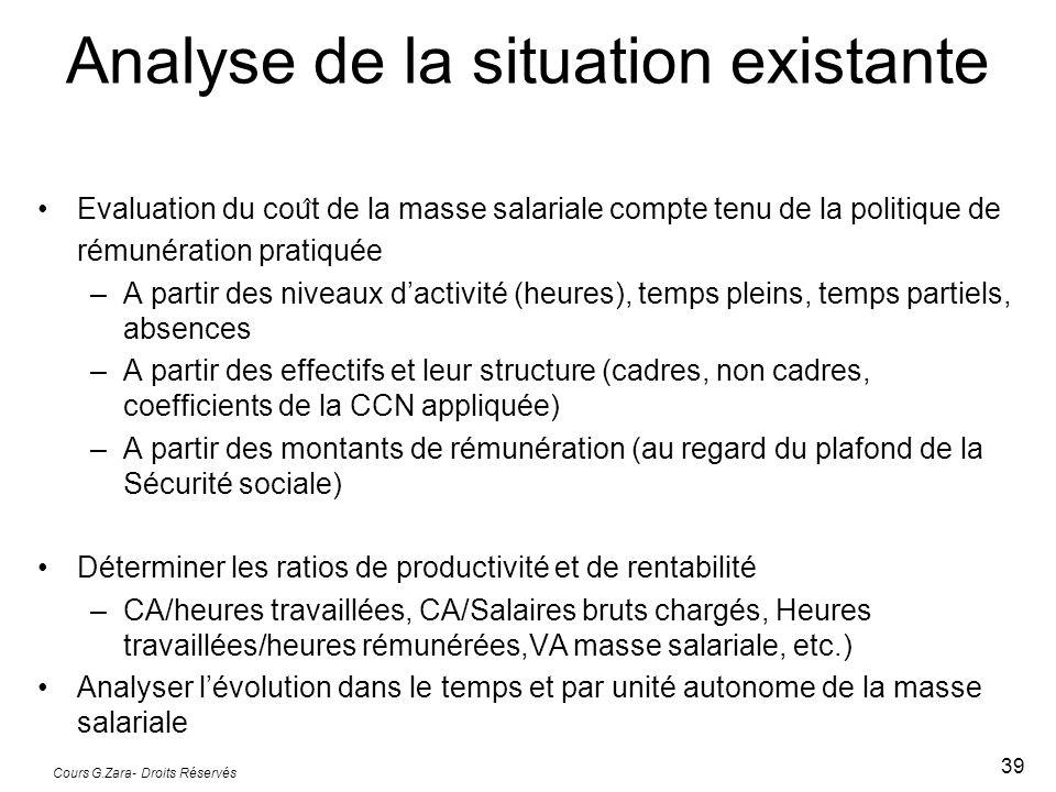 Analyse de la situation existante Evaluation du cou ̂ t de la masse salariale compte tenu de la politique de rémunération pratiquée –A partir des n