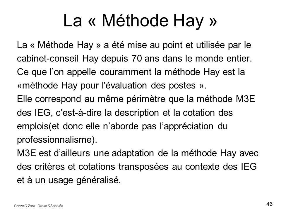La « Méthode Hay » La « Méthode Hay » a été mise au point et utilisée par le cabinet-conseil Hay depuis 70 ans dans le monde entier. Ce que lon appell