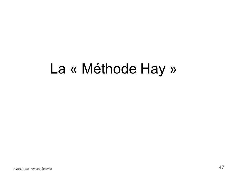 La « Méthode Hay » Cours G.Zara- Droits Réservés 47