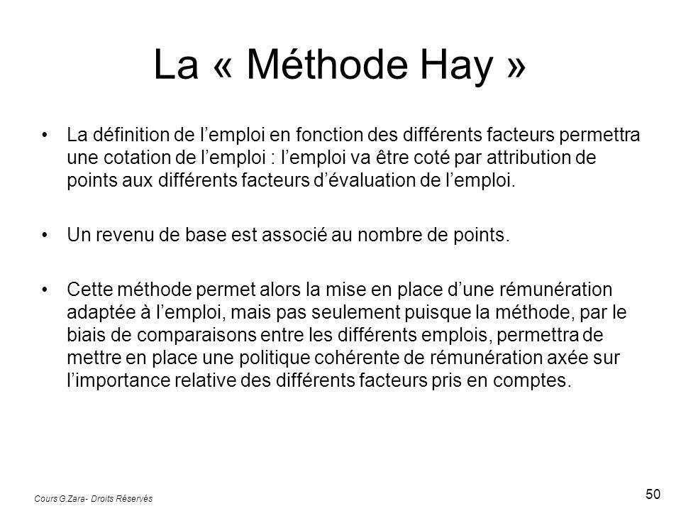 La « Méthode Hay » La définition de lemploi en fonction des différents facteurs permettra une cotation de lemploi : lemploi va être coté par attributi