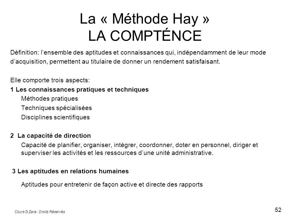 La « Méthode Hay » LA COMPTÉNCE Définition: lensemble des aptitudes et connaissances qui, indépendamment de leur mode dacquisition, permettent au titu
