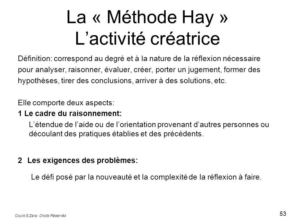 La « Méthode Hay » Lactivité créatrice Définition: correspond au degré et à la nature de la réflexion nécessaire pour analyser, raisonner, évaluer, cr
