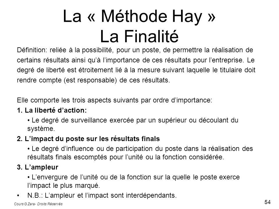 La « Méthode Hay » La Finalité Définition: reliée à la possibilité, pour un poste, de permettre la réalisation de certains résultats ainsi quà