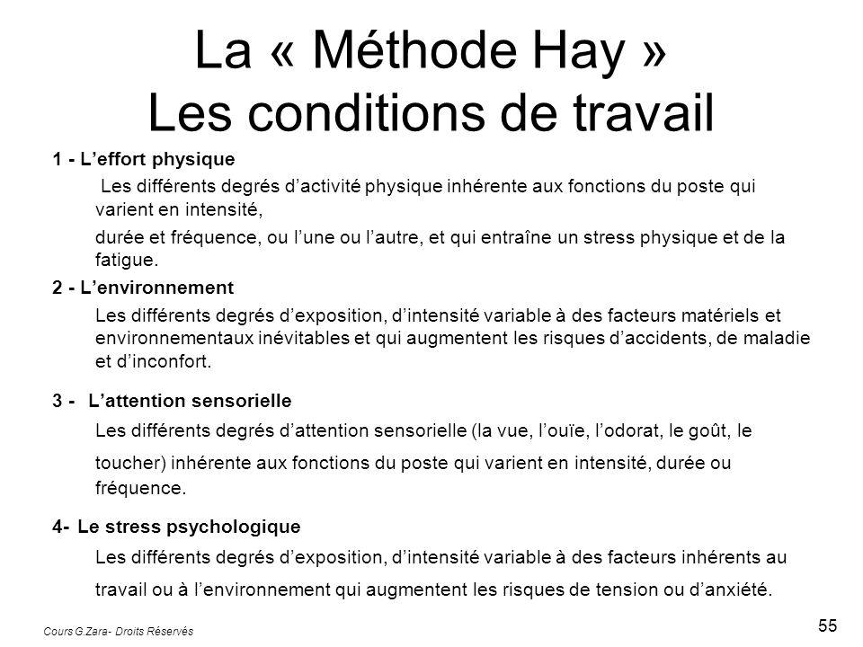 La « Méthode Hay » Les conditions de travail 1 - Leffort physique Les différents degrés dactivité physique inhérente aux fonctions du poste qui varien