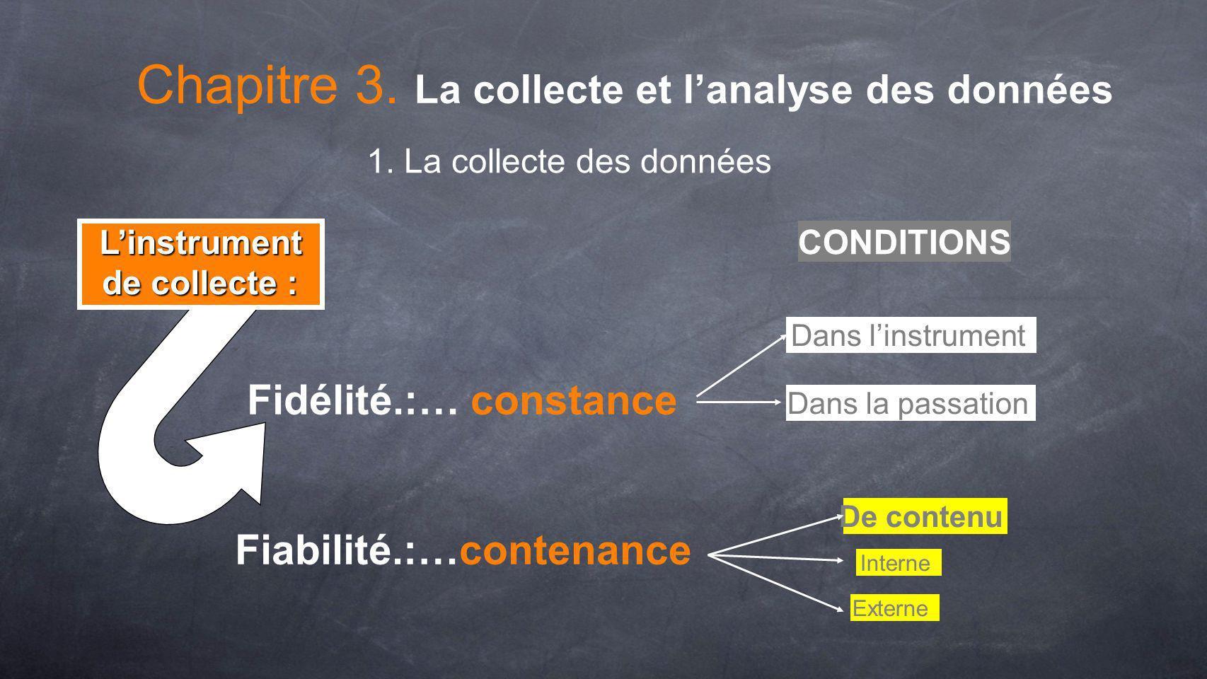 Linstrument de collecte : Fidélité.:… constance Fiabilité.:…contenance CONDITIONS Dans linstrument De contenu Interne Externe Chapitre 3. La collecte