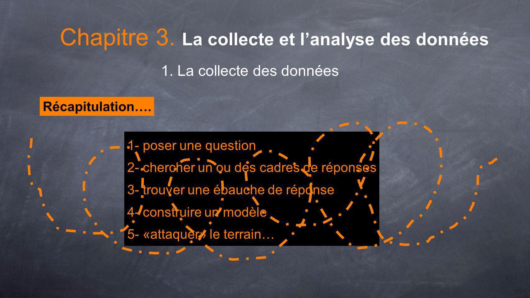 1. La collecte des données Récapitulation…. 1- poser une question 2- chercher un ou des cadres de réponses 3- trouver une ébauche de réponse 4- constr