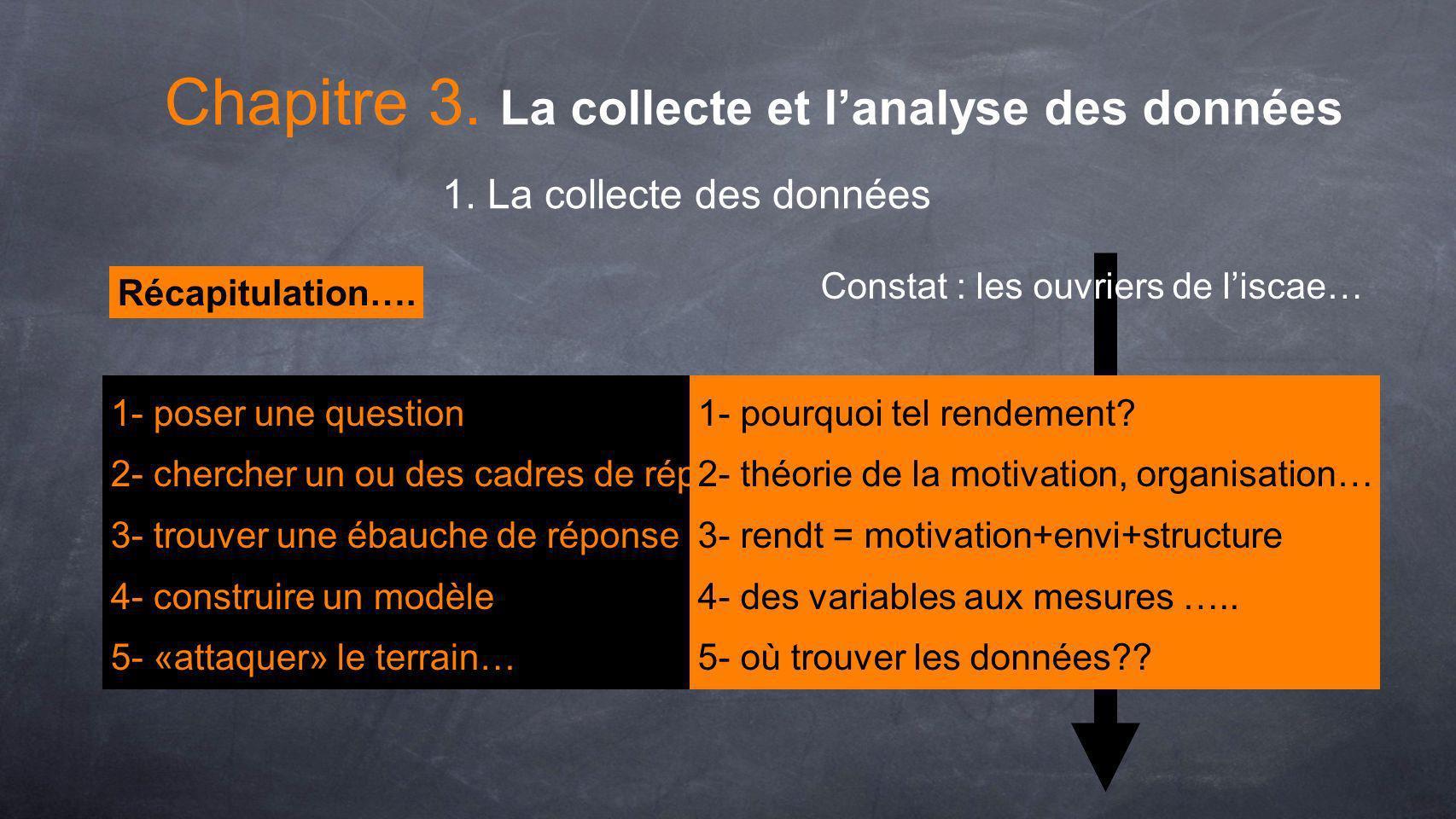 Chapitre 3. La collecte et lanalyse des données 1. La collecte des données Récapitulation…. 1- poser une question 2- chercher un ou des cadres de répo