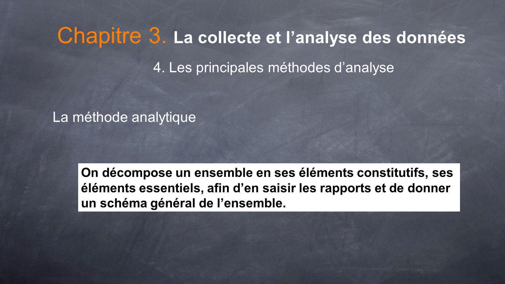 Chapitre 3. La collecte et lanalyse des données 4. Les principales méthodes danalyse La méthode analytique On décompose un ensemble en ses éléments co