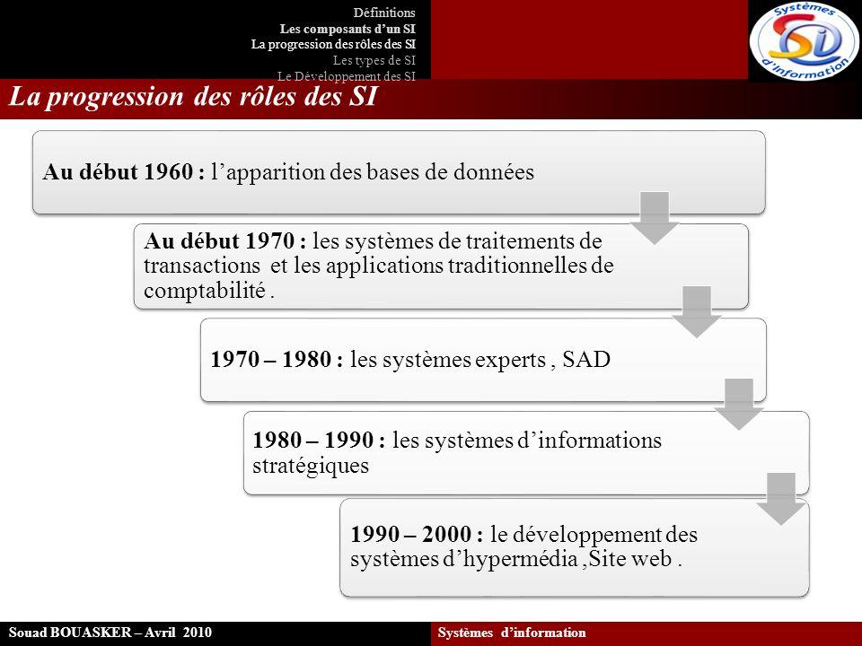 La progression des rôles des SI Souad BOUASKER – Avril 2010 Systèmes dinformation Au début 1960 : lapparition des bases de données Au début 1970 : les
