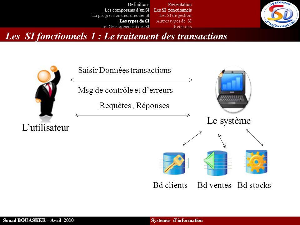 Souad BOUASKER – Avril 2010 Systèmes dinformation Lutilisateur Le système Bd clientsBd stocksBd ventes Saisir Données transactions Msg de contrôle et