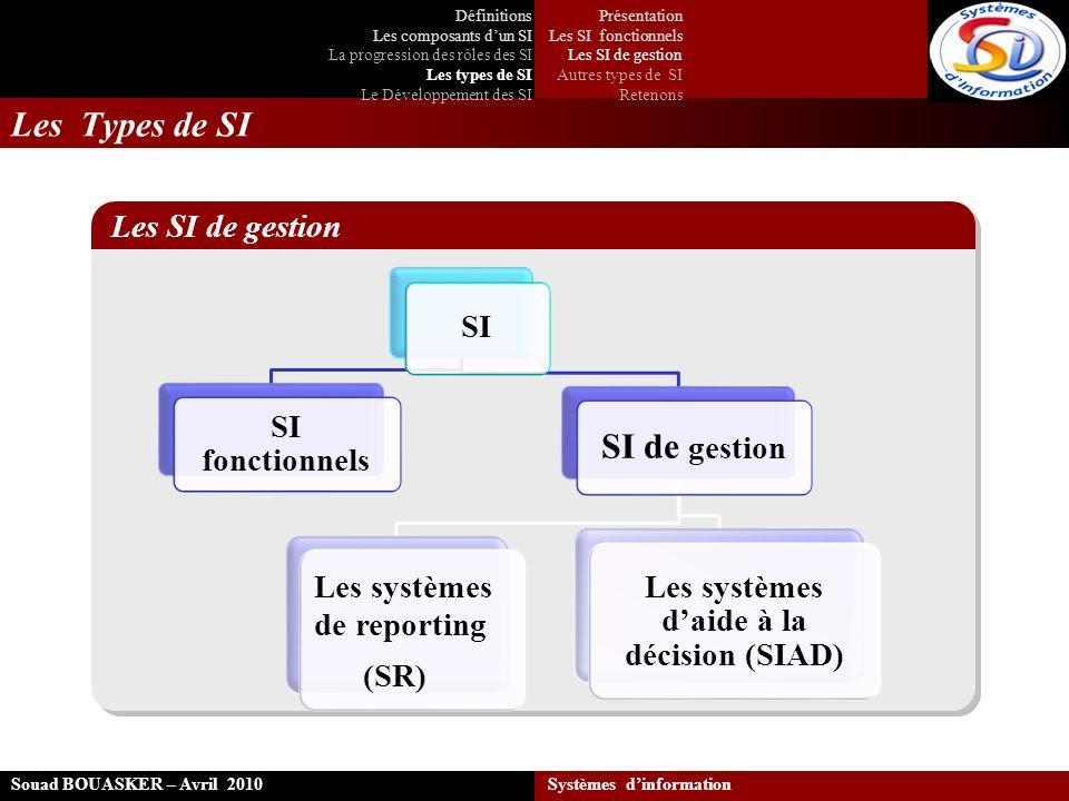 Les Types de SI Souad BOUASKER – Avril 2010 Systèmes dinformation SI SI fonctionnels SI de gestion Les systèmes de reporting (SR) Les systèmes daide à